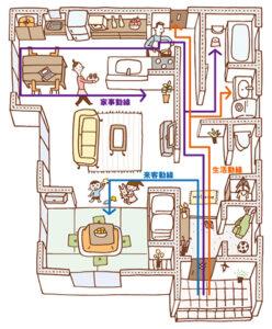 【沖縄の注文住宅】快適な動線計画☆暮らしやすい家